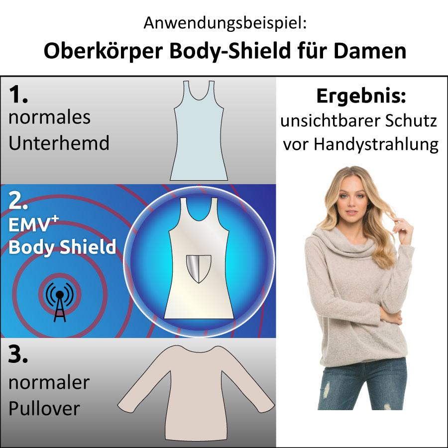 Anwendungsbeispiel-EMV+Body-Shield-Damen
